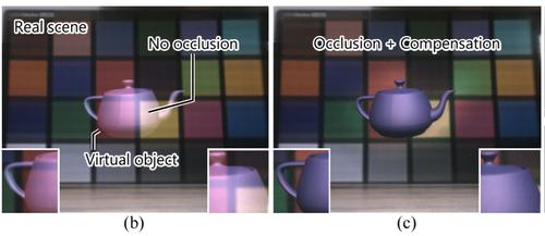 光学シースルーHMDで表示する半透明な仮想オブジェクトを実物のようにくっきり写す不透明描写手法