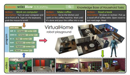 ロボットに家事などの日常的なタスクを学習させる3Dシミュレータ「
